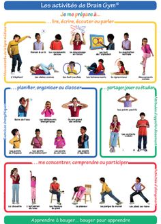 Education kinesthésique, Brain Gym et apprentissages des enfantsLes Supers Parents