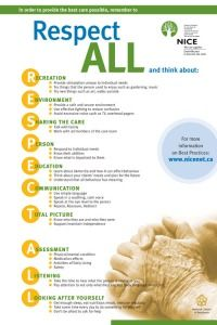 RESPECT ALL, an acronym for tips on how to provide great care.
