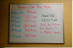 Great job to Lakeville Elementary Runner's Club 2013-2014 for all the miles they completed this year!