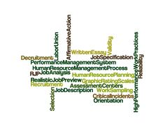 Key Terms || Human Resources Management (HRM)