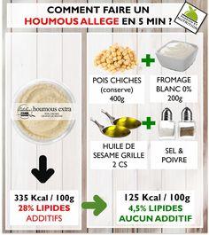uand on souhaite opérer un rééquilibrage alimentaire dans le but de perdre du poids, il est très important de conserver du PLAISIR ! .