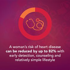 Basic, preventive heart screening can and should be a routine part of a woman's annual doctor's visit. Learn more and take action at: http://sistertosister.org/