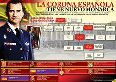 La Corona española tiene nuevo Monarca
