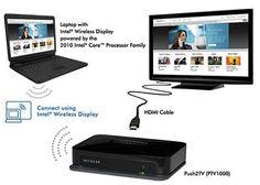 http://cable-hdmi.es/ - cable-HDMI, HDMI inalambrico, HDMI a VGA, adaptadores HDMI, conmutador HDMI - http://cable-hdmi.es/