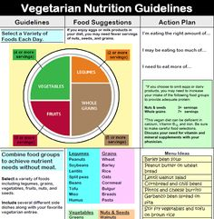 Whole30 Vegetarian Diet: How Can I Follow the Plan