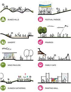 41 New Ideas urban landscape architecture drawing Urban Landscape, Landscape Design, Landscape Diagram, India Landscape, Landscape Plans, Plan Concept Architecture, Architecture Jobs, Architecture Portfolio, Amphitheater Architecture