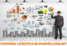 Cukup 5 Saat Untuk Anda Membaca Tips Rahasia Sukses Para Entrepreneur Membangun Bisnis Startup