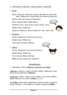 γλώσσα δ΄ δημοτικού α΄τεύχος Greek Language, Grammar, Word Search, Projects To Try, Words, School, Greek, Horse