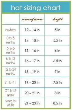 Crochet Baby Hats Hat sizing chart-----------------------------Pumpkin Hat Pho...