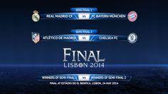 Champions League: así se jugarán las semifinales del torneo (VIDEO) #Depor