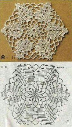 Transcendent Crochet a Solid Granny Square Ideas. Inconceivable Crochet a Solid Granny Square Ideas. Crochet Dollies, Crochet Doily Patterns, Crochet Mandala, Crochet Diagram, Crochet Chart, Crochet Squares, Thread Crochet, Crochet Motif, Crochet Designs