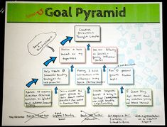 Define A Branding Goal and Strategy