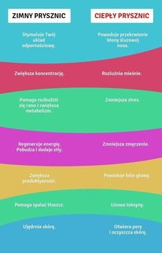 Somthing intresting in polish Health And Beauty, Health And Wellness, Health Fitness, Healthy Habits, Healthy Tips, Body Hacks, Simple Life Hacks, Always Learning, Body Treatments