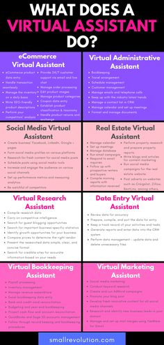 Learn how to become a Virtual Assistant and what are the Virtual Assistant services you can offer today. Work From Home Jobs, Make Money From Home, How To Make Money, How To Become, Id Digital, Coaching, Virtual Assistant Services, Business Planning, Business Ideas