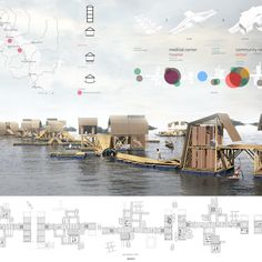 These winning ideas offer floating solutions to aid Cambodia's Tonlé Sap Lake community Floating Architecture, Water Architecture, Concept Architecture, Architecture Graphics, Architecture Presentation Board, Presentation Boards, Architectural Presentation, Floating House, Urban Planning