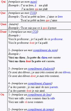 Learn French Videos To Get French Videos Fast French Basics, Ap French, Learn French, French Expressions, French Language Lessons, French Language Learning, French Lessons, French Phrases, French Words