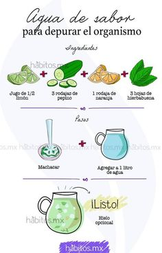 Taste water for the purification of the organism …. - Healthy Drinks to Lose Weight Healthy Juices, Healthy Drinks, Get Healthy, Healthy Tips, Healthy Recipes, Healthy Beauty, Healthy Foods, Juice Smoothie, Smoothies