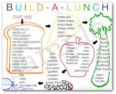 "Back to school lunch planning Printable, to avoid the ""I hated my lunch"" blues quotes back to school, back school ideas, back to school information Cold Lunches, Toddler Lunches, Lunch Snacks, Toddler Food, Kids Lunch For School, Healthy School Lunches, Packing School Lunches, Packed Lunch Ideas For Kids, Preschool Lunch Ideas"