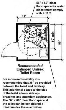 Ada Bathroom Design Unusual Office Design Pinterest Bathroom - Ada bathroom requirements 2015
