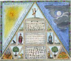 Alchemy: The Golden Table from Des aufrichtigen Hermogenes Apocalypsis, Leipzig, An Alchemy artwork. Alchemy Art, Alchemy Symbols, Magnum Opus, Tarot, Esoteric Art, Demonology, Art Sites, Sacred Art, Ancient Art