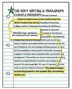 argument writing student visual guide common core students  argument writing student visual guide common core 6 12 argumentative writingparagraph writingacademic writingessay