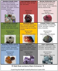 How to incorporate crystals into Feng Shui practice. Only, I use compass feng shui so self career is north & so on...
