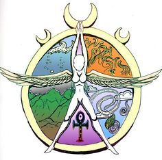 Book of Shadows:  Blessing: Blessed be this day that nothing may hold me back from my infinite possibilities. Goddess, bless my path this day that I may walk in truth. Bless my tongue that I may speak in kindness and truth. And bless my eyes that I may be awakened to the truth before me.