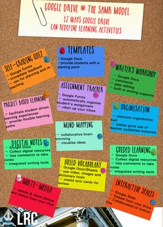 TOUCH this image: Google Drive and the SAMR model by bronwyn