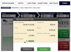 Forex ed opzioni binarie nella stessa piattaforma di trading.