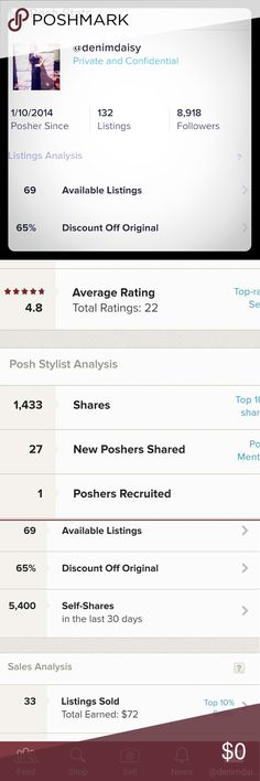 My Posh Stats| 4.8 Star Seller| Posh Mentor I am a 4.8 Star Seller who has been selling for many years now!(:   I usually ship same or next day. My Posh Stats say 2 days average.   I have received so many 5 star reviews from buyers and even some lovely Love Notes about purchases too!!   I include a FREE gift with every purchase of $4& up  I make offers and never ignore my sellers. I am on Posh usually every night for the party from 10-12 and other times during the day whenever possible…