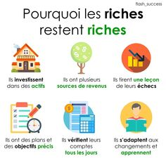 French Expressions, Budgeting 101, Private Sector, Life Advice, Money Tips, Personal Finance, Personal Development, Mindset, Online Business