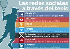 Las redes sociales a través del tenis #Infografía #RedesSociales #SocialMedia #Tenis #Facebook #YouTube #beBee #Twitter #Instagram #Pinterest #LinkedIn