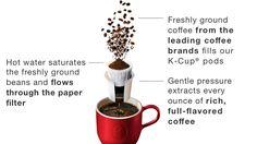 K-Café™ Special Edition Single Serve Coffee, Latte Cappuccino Maker Cappuccino Maker, Coffee Maker, Coffee Latte, K Cup Storage, Fresh Ground Coffee, Green Mountain Coffee, Coffee Shot, Reusable Coffee Filter, Coffee Subscription