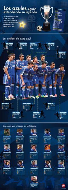 Los jugadores estrella de la U. de Chile 2011
