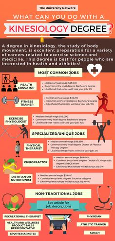 A degree in kinesiology, the study of body movement, is excellent preparation fo… – Exercise Nutrition Activities, Nutrition Education, Education Fund, Science Resources, Science Education, Physical Education, Kinesiology Major, College Majors, College Club