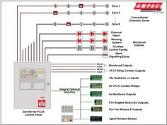 Fire Alarm Wiring Diagram Addressable In 2020 Fire Alarm Fire Alarm System Fire Systems