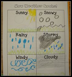 Great resources for unit on weather.