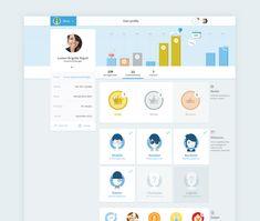 Workangel User Profile « Lumen Bigott