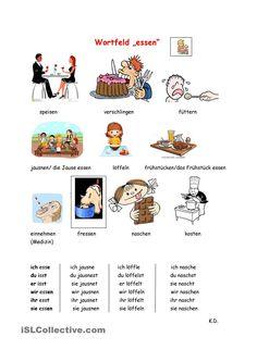 wortfeld essen - Wortfelder Beispiele