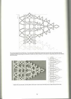 Кружево - An Early Lace Workbook – 92 fotografías VK Hairpin Lace Crochet, Crochet Motif, Crochet Shawl, Crochet Edgings, Bobbin Lace Patterns, Bead Loom Patterns, Tatting Patterns, Loom Bands, Lace Art