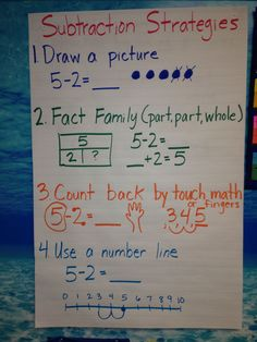 1000 Images About Math Anchor Charts On Pinterest