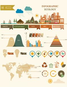 Ecology #infographic