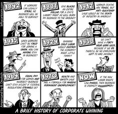 Labor, A Brief History of Corporate Whining Survival, Labor Union, Minimum Wage, Us Politics, Political Cartoons, Political Images, Political Views, Social Justice, Just In Case