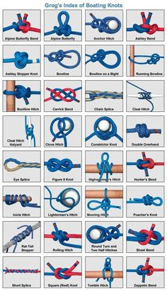 Boating Knots How to Tie Boating Knots Animated Boating Knots: for my nautical kitchen How to Tie Boating Knots by another Grog, not mine, but it's cool. Lots of animated boating knots Cool animations showing how various sailing knots work. The Knot, Loop Knot, Survival Knots, Survival Skills, Homestead Survival, Camping Survival, Survival Supplies, Survival Food, Wilderness Survival