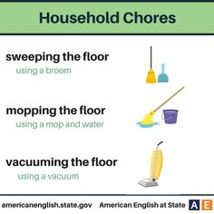 Household Chores: Sweeping the floor, Mopping the floor, Vacuuming the floor
