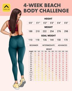 30 Day Workout Challenge, Gym Workout Tips, Yoga Workouts, Workout Videos, Boxing Workout, Workout Results, Qi Gong, Yoga For Weight Loss, Acupuncture