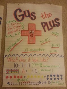 Gus the Plus
