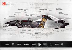 Sauber Formula 1 Cut in Half