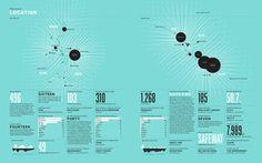The 2012 Feltron Annual Report