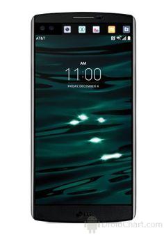 Telefony komórkowe LG - przegląd modeli. http://luxlife.pl/telefony-komorkowe-lg-przeglad-modeli/